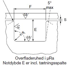 O-ringe tværsnit